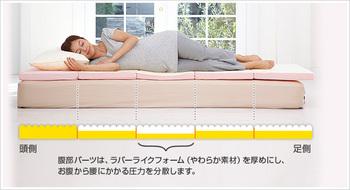 about_mattress_new.jpg